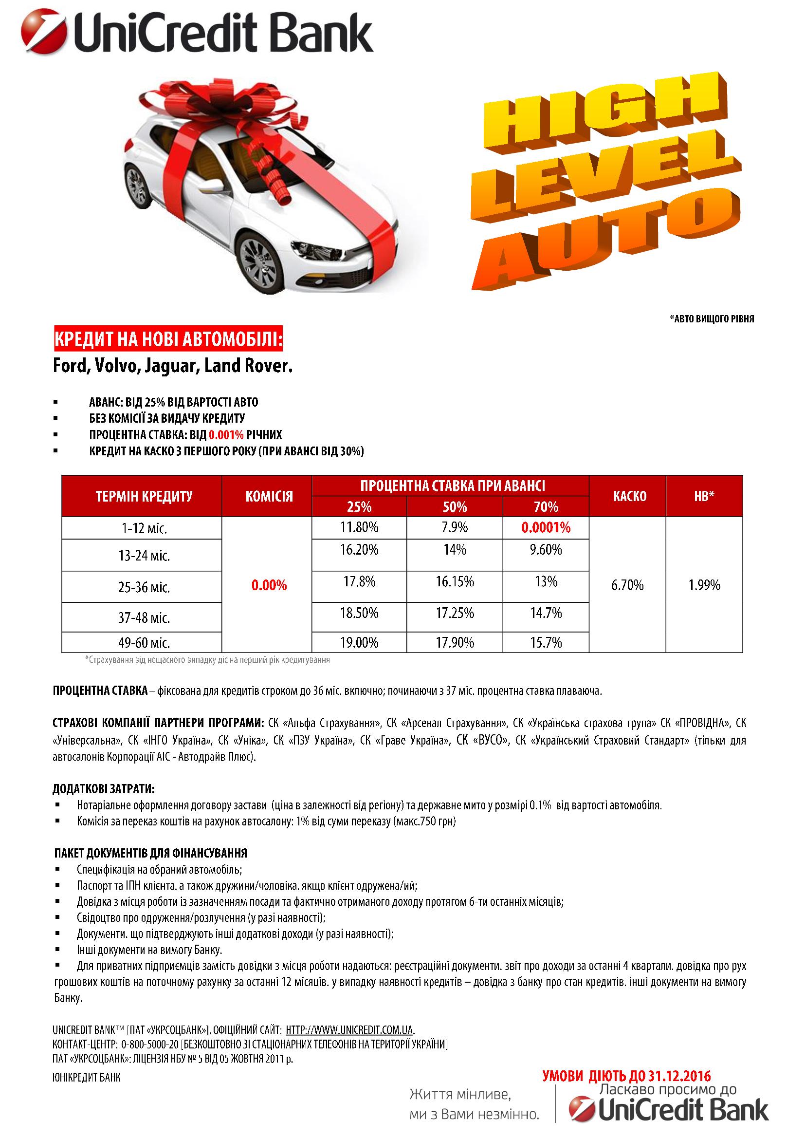 Кредит на нові автомобілі від UniCredit Bank  (ПАТ «УКРСОЦБАНК») - офіційний представник Winner в Україні